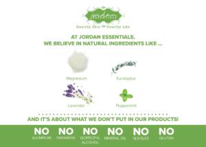 Jordan Essentials NoNo List